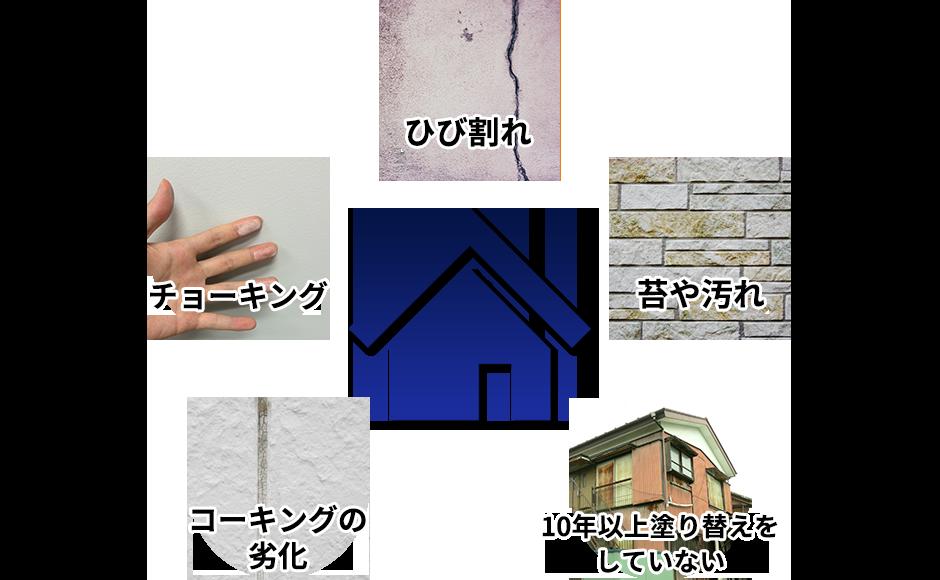 外壁屋根の悩み項目